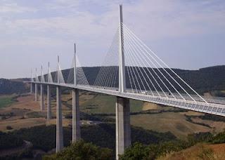Amazing Bridges of the World