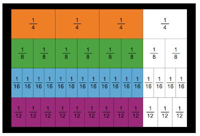 Number Names Worksheets fraction charts equivalent fractions : Equivalent Fractions With Fraction Bars - model equivalent ...