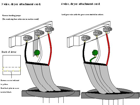 3 Wire Dryer Plug Diagram Chrysler 2 4 Belt Basic Help And Information: Changing Three Cord To Four Cord.