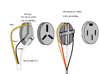 dryer wiring diagram club car ignition switch receptacle auto electrical died 3 prong extension cord 37