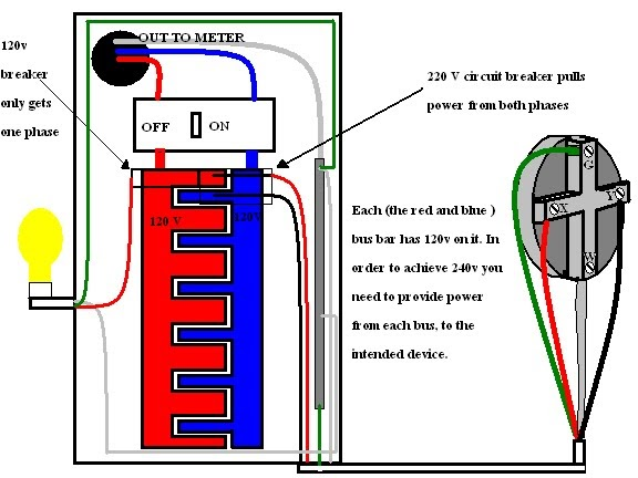 Wiring Circuit Breaker 220v