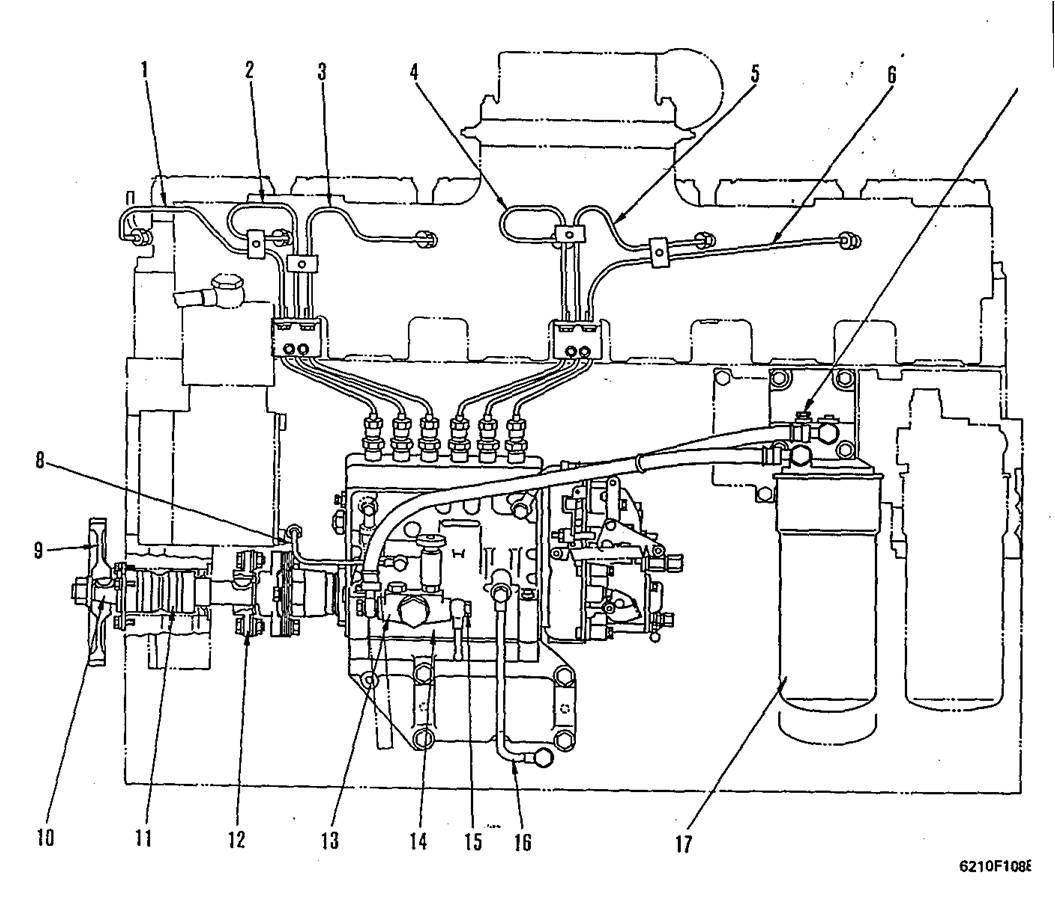 navistar 4300 dt 466 engine cooling diagram