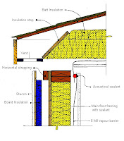 Roof Diagram