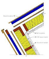 Exterior Corner Diagram