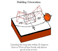 Energy Efficient Building Orientation