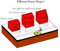 Energy Efficient House Shapes