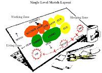 Single Level Sketch Layout