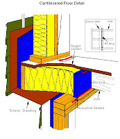 Cantilever Floor Diagram
