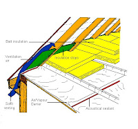 Insulating The Attic Diagram