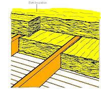 Batt Insulation Diagram