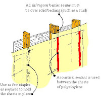Joining Air-Vapour Barrier Layers