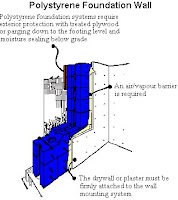 Polystyrene Foundation Wall