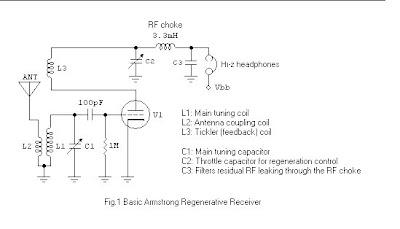 Twinplex likewise Index3 additionally Regenerative receiver moreover 859584 besides Armstrongreceiver blogspot. on armstrong 1 tube radio schematics