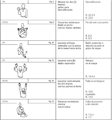 10 jugadas de voleibol