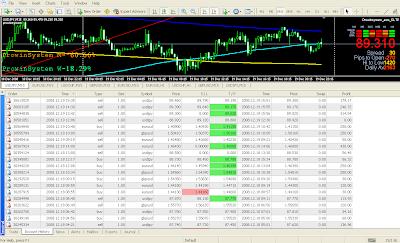 Forex trading no loss strategy