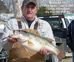 Lake Eufaula record largemouth bass.