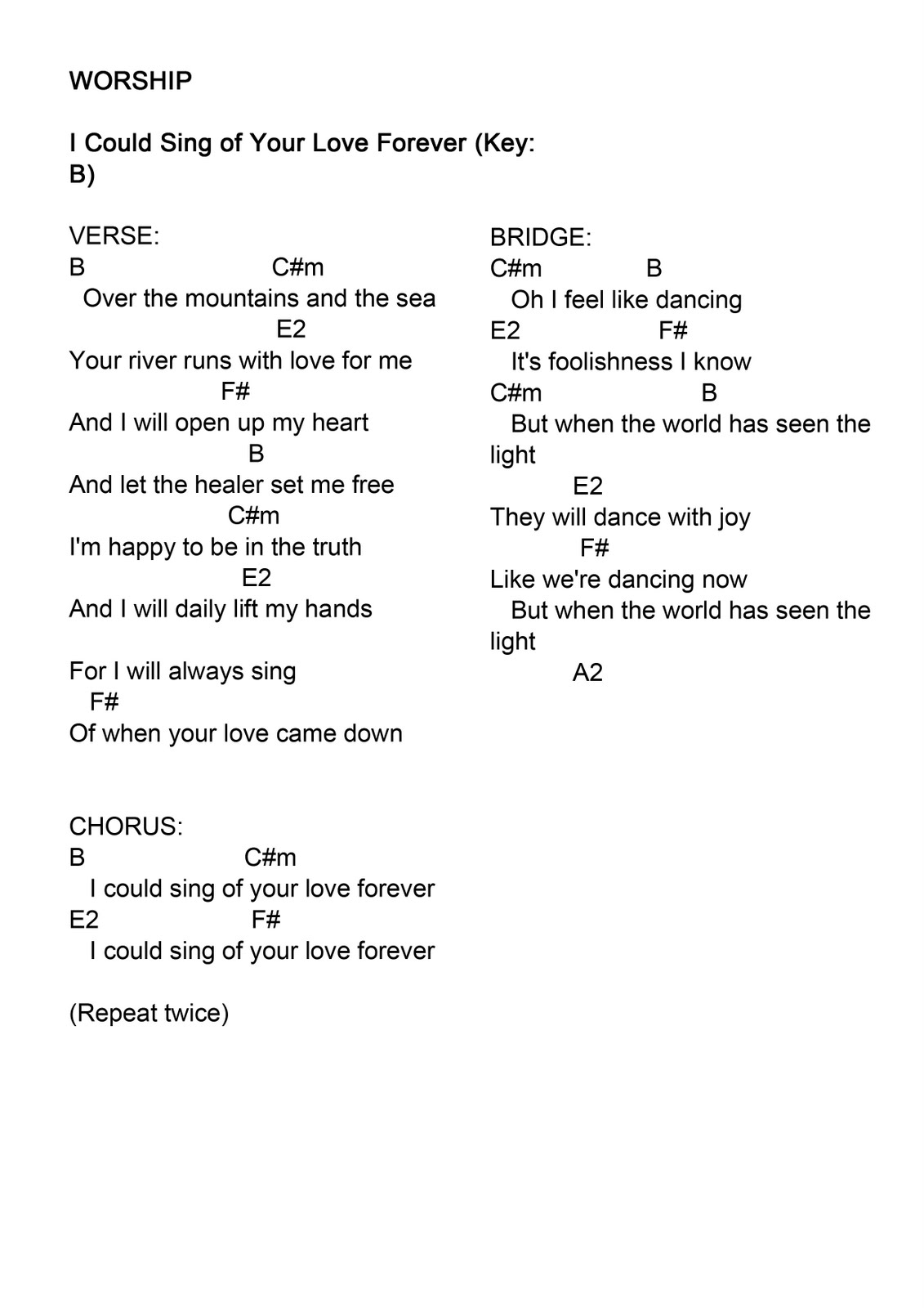 I Could Sing Of Your Love Forever Chords 2015confession
