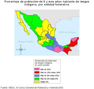 grupos etnicos que existen en la republica mexicana: