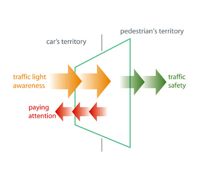 Next-Gen Traffic Light Concept: Virtual Wall (3) 3
