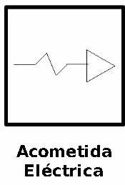 Monserrat: Simbologia basica electrica para planos y