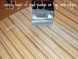 How to Make Mod Podge Wall Art momspark.net
