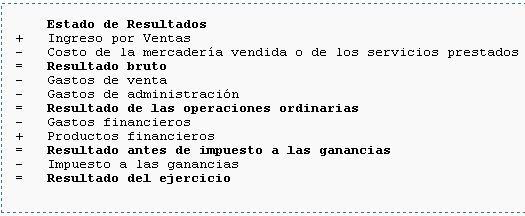 Informes Financieros Especialidad Contabilidad Colegio