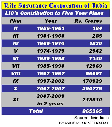 How to Check LIC Policy Status Online