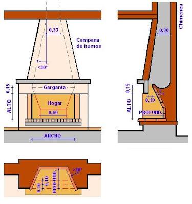 La seguridad en nuestro entorno la chimenea - Chimeneas grandes dimensiones ...