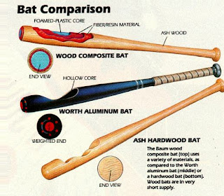 wooden versus aluminum bats Brooklyn author stuart miller knows this, too, and that's why he wrote good  wood: the story of the baseball bat as miller notes in his introduction, baseball  is.