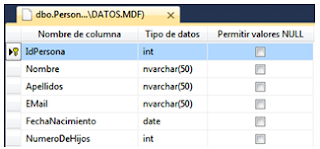 Estructura de la tabla en la base de datos