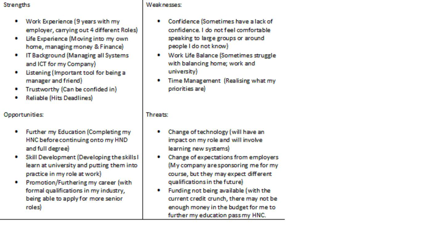 learning and skills development for he work swot analysis swot analysis