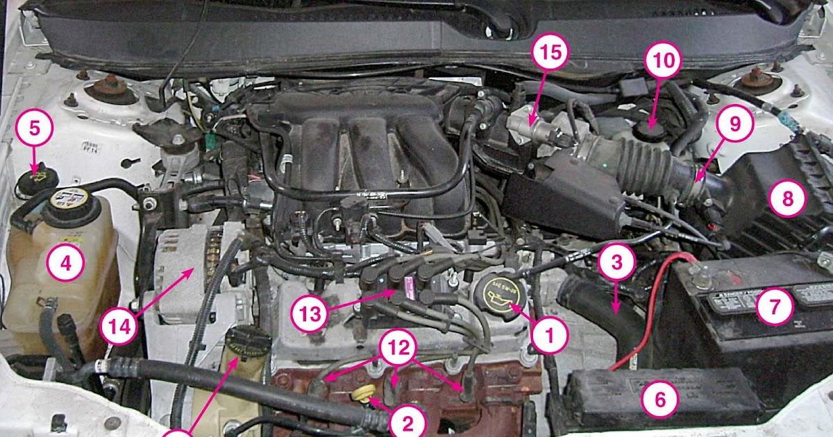 HowTo Matthew: Under the Hood: 2001 Ford Taurus 30L