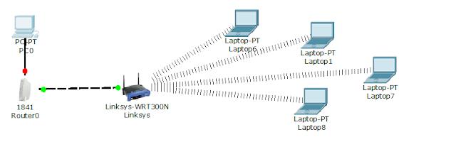 Linksys Router Firmware Update Wrt54g V8 Specs - crosspast