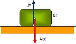 fisica: Peso