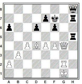 Posición de la partida de ajedrez Geller - Gurgenidze (Riga, 1958)