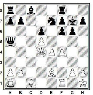 Posición de la partida de ajedrez Vanke - Skala (Checoslovaquia, 1960)