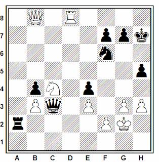 Posición de la partida de ajedrez Dimakiling (2476) - Hamdouchi (2582) (III Calvia International Open, 2006)
