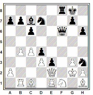 Posición de la partida de ajedrez Gustavin - Osipov (Leningrado, 1985)