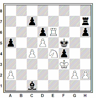Posición de la partida de ajedrez Rose - Tomson (Correspondencia, 1985)