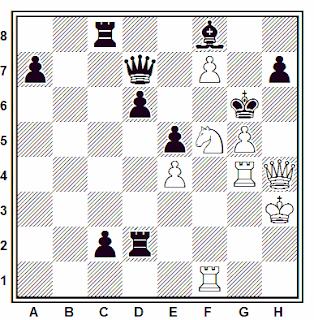 Posición de la partida de ajedrez Anderssen - Mayet (Berlín, 1866)
