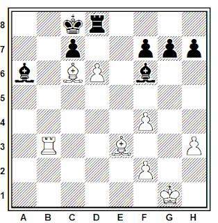 Posición de la partida de ajedrez Kobalija - Sergienko (Rusia, 2000)