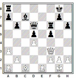 Posición de la partida de ajedrez Pavasovic (2567) - Riazantsev (2621) (Campeonato de Europa, 2007)