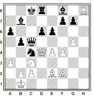 Posición de la partida de ajedrez Mecking - Johansson (Olimpiada de Lugano, 1968)