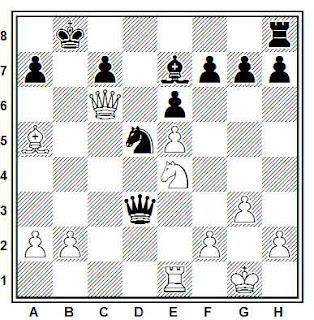 Posición de la partida de ajedrez Chunko - Wotan (Correspondencia, 1998)