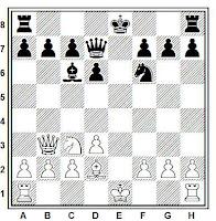 Posición de ajedrez antes de realizar el enroque