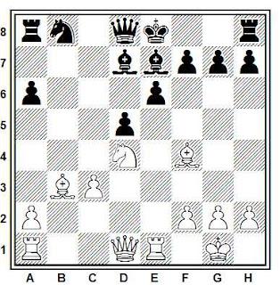 Posición de la partida de ajedrez Wang Yu - Churtside (I Copa Mundial Femenina, 2000)
