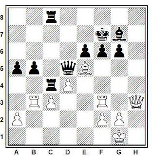 Posición de la partida de ajedrez Mattison - Segal (Riga, 1978)