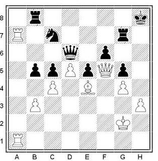 Posición de la partida de ajedrez Anderton - Norris (Londres, 1991)