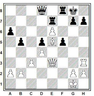Posición de la partida de ajedrez Chunko - Jensen (Berna, 1993)