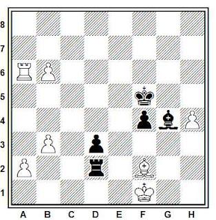 Posición de la partida de ajedrez Seirawan - Van der Wiel (Wijk aan Zee, 1983)
